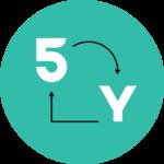 Logo_5YTeal
