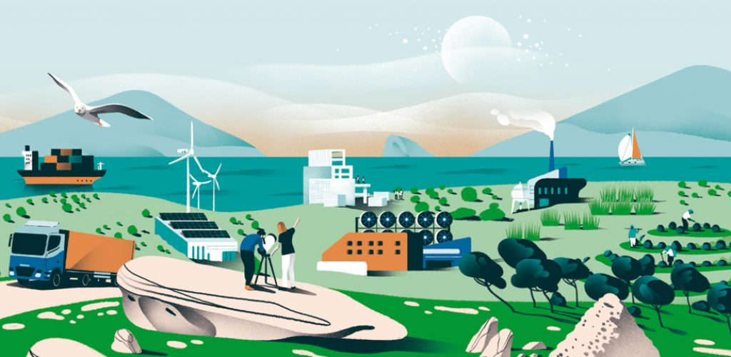 Shopify sustainability